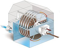 Schematic drawing of a HUBER RoDisc® Rotary Mesh Screen